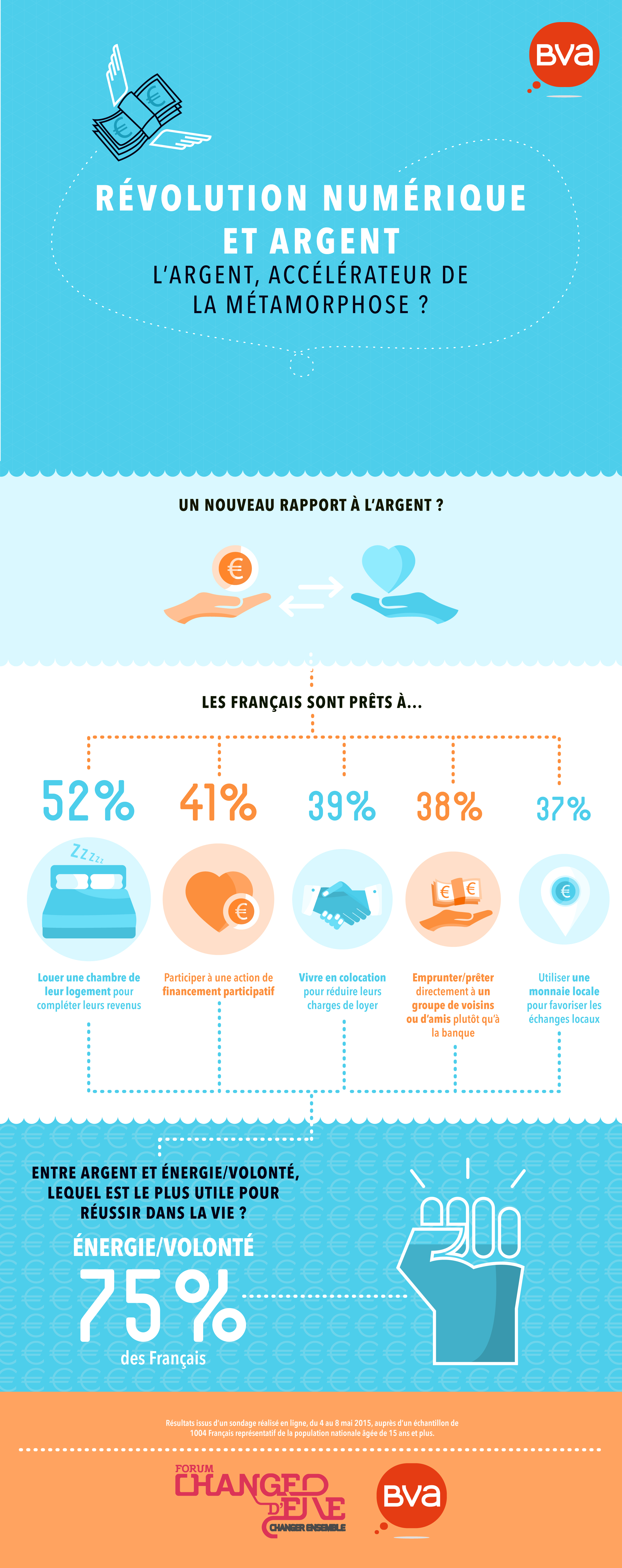 infographie-3-FilRouge